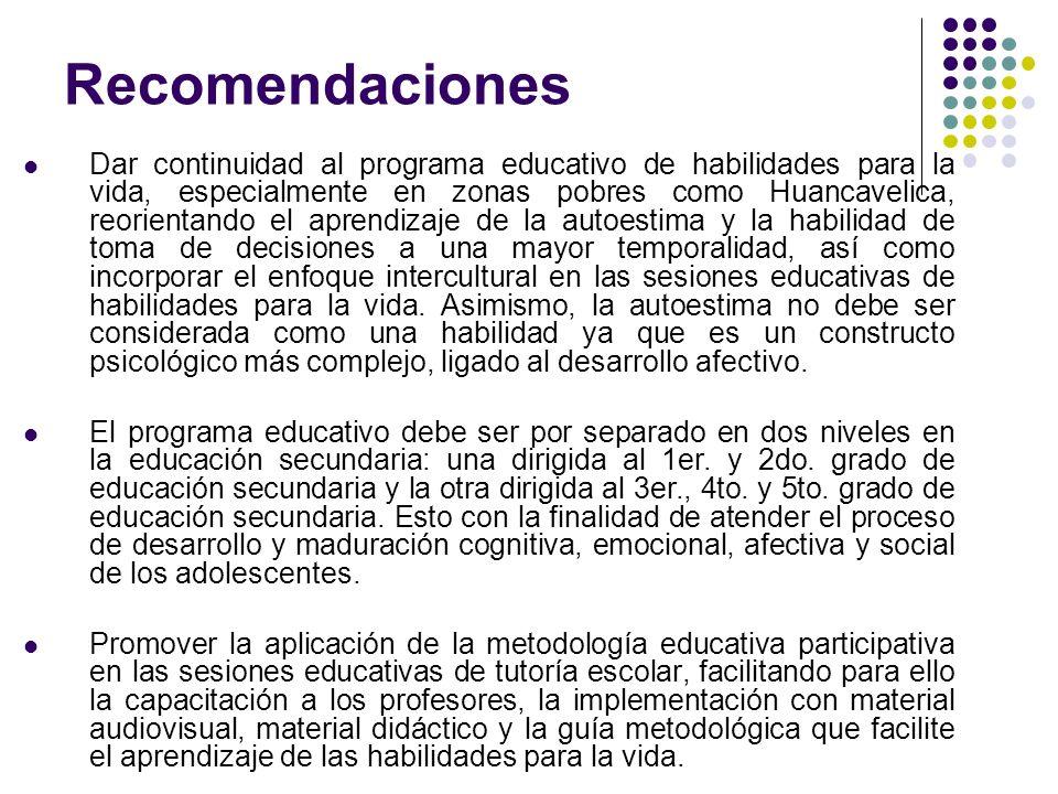 Recomendaciones Dar continuidad al programa educativo de habilidades para la vida, especialmente en zonas pobres como Huancavelica, reorientando el ap