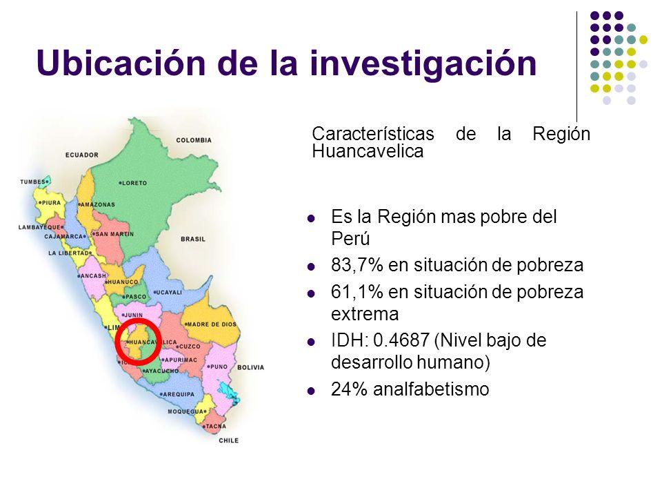 Ubicación de la investigación Características de la Región Huancavelica Es la Región mas pobre del Perú 83,7% en situación de pobreza 61,1% en situaci