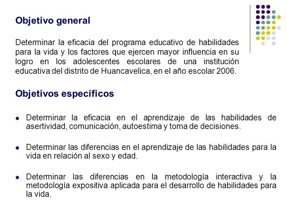 Objetivo general Determinar la eficacia del programa educativo de habilidades para la vida y los factores que ejercen mayor influencia en su logro en