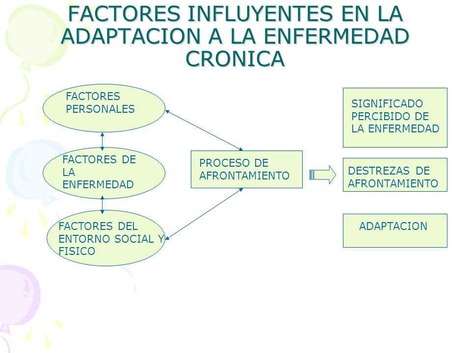 FACTORES INFLUYENTES EN LA ADAPTACION A LA ENFERMEDAD CRONICA FACTORES PERSONALES FACTORES DE LA ENFERMEDAD FACTORES DEL ENTORNO SOCIAL Y FISICO PROCE