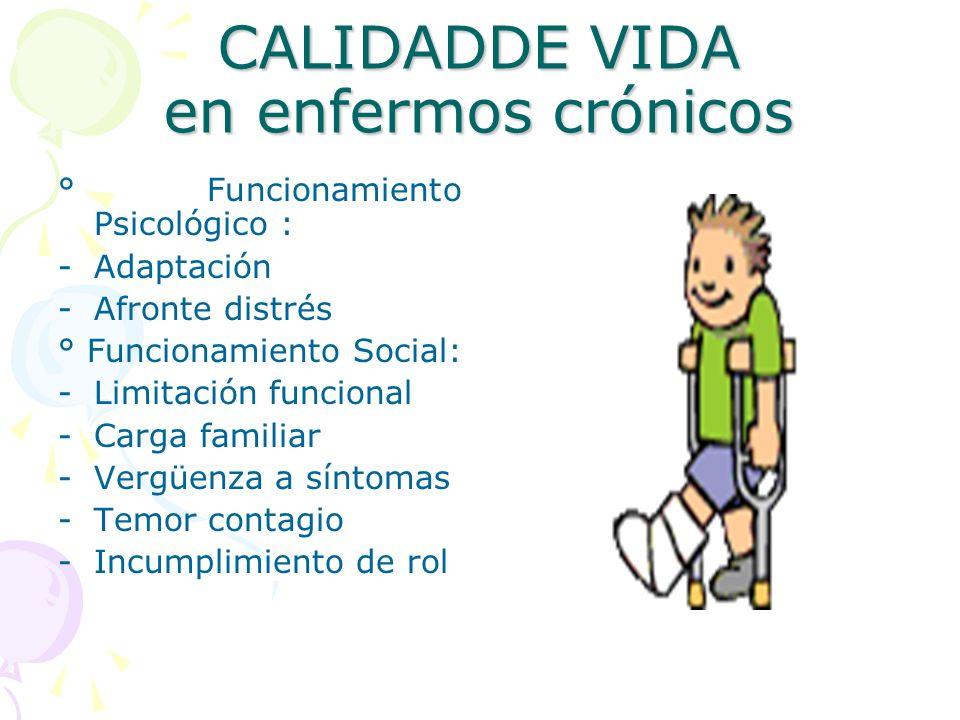 CALIDADDE VIDA en enfermos crónicos ° Funcionamiento Psicológico : -Adaptación -Afronte distrés ° Funcionamiento Social: -Limitación funcional -Carga