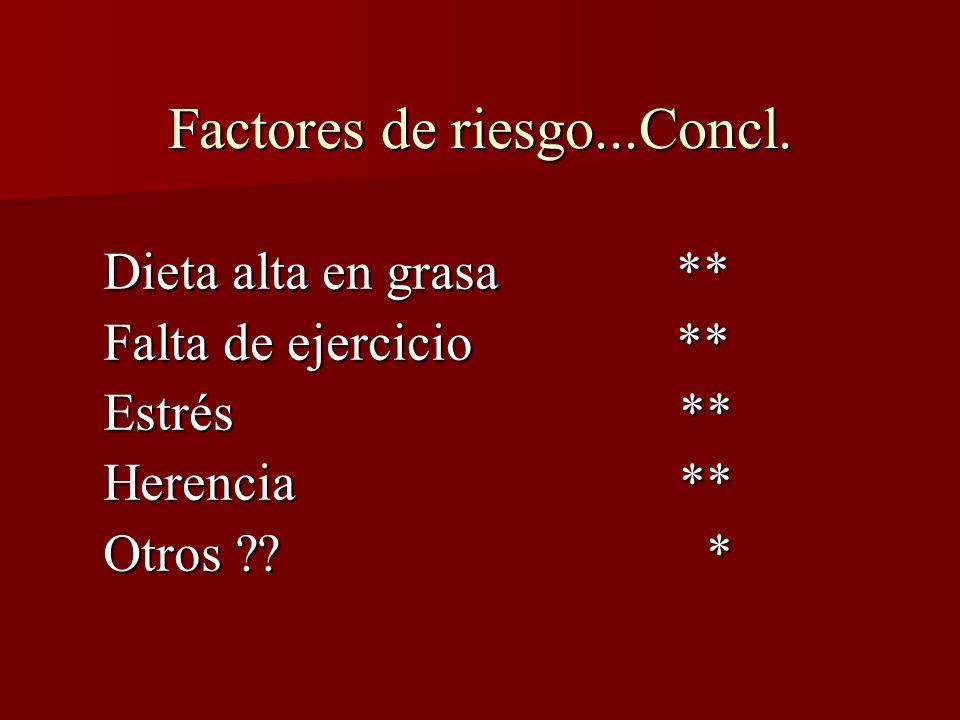 FACTORES DE RIESGO CORONARIO Y DIETA (% HOMBRES ADV.