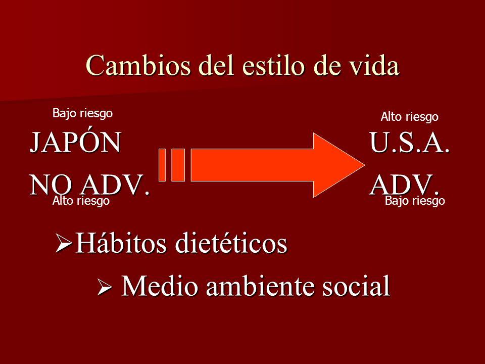 Cambios del estilo de vida JAPÓNU.S.A. NO ADV.ADV. Hábitos dietéticos Hábitos dietéticos Medio ambiente social Medio ambiente social Bajo riesgo Alto
