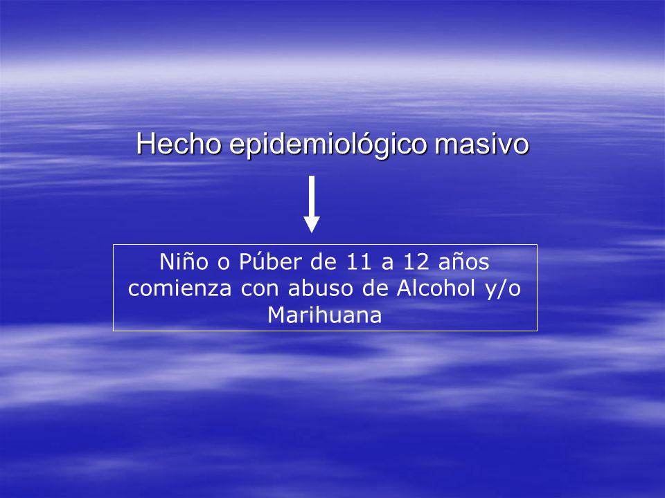 Hecho epidemiológico masivo Niño o Púber de 11 a 12 años comienza con abuso de Alcohol y/o Marihuana
