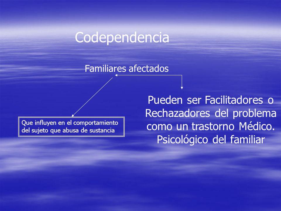 Codependencia Familiares afectados Que influyen en el comportamiento del sujeto que abusa de sustancia Pueden ser Facilitadores o Rechazadores del pro