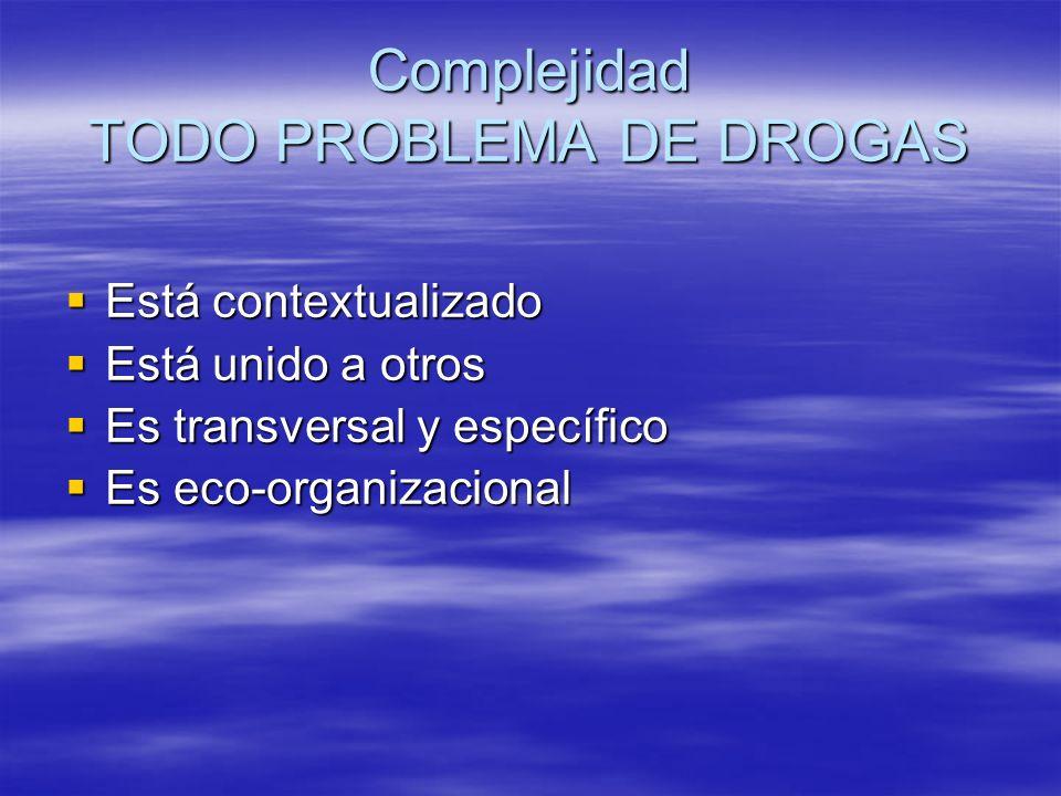 Complejidad TODO PROBLEMA DE DROGAS Está contextualizado Está contextualizado Está unido a otros Está unido a otros Es transversal y específico Es tra