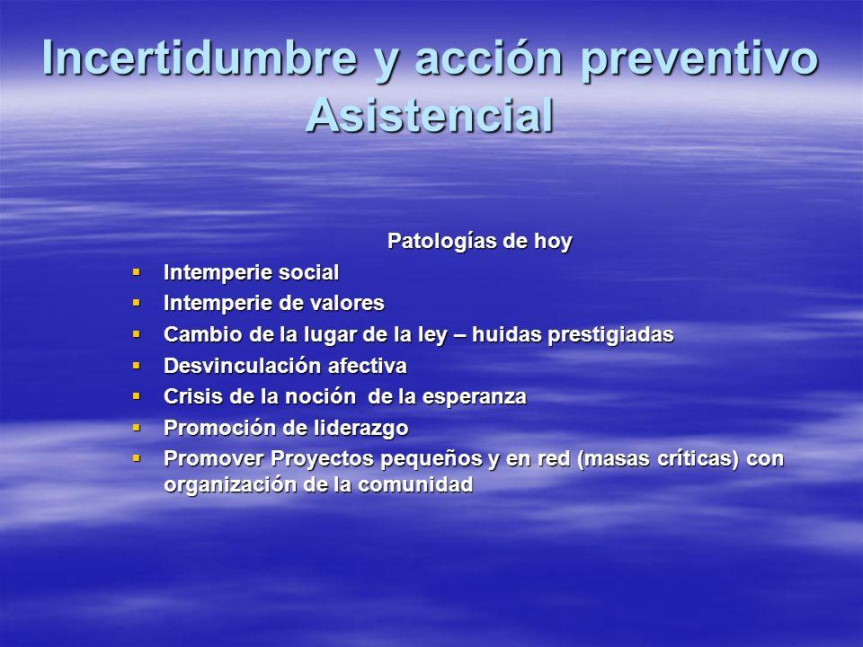 Incertidumbre y acción preventivo Asistencial Patologías de hoy Intemperie social Intemperie social Intemperie de valores Intemperie de valores Cambio