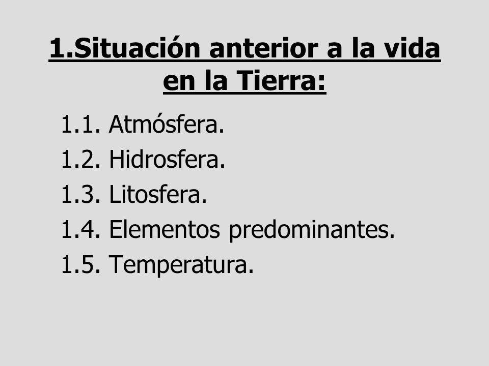 1.Situación anterior a la vida en la Tierra: 1.1. Atmósfera. 1.2. Hidrosfera. 1.3. Litosfera. 1.4. Elementos predominantes. 1.5. Temperatura.