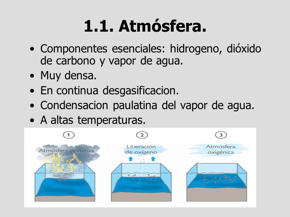 1.1. Atmósfera. Componentes esenciales: hidrogeno, dióxido de carbono y vapor de agua. Muy densa. En continua desgasificacion. Condensacion paulatina