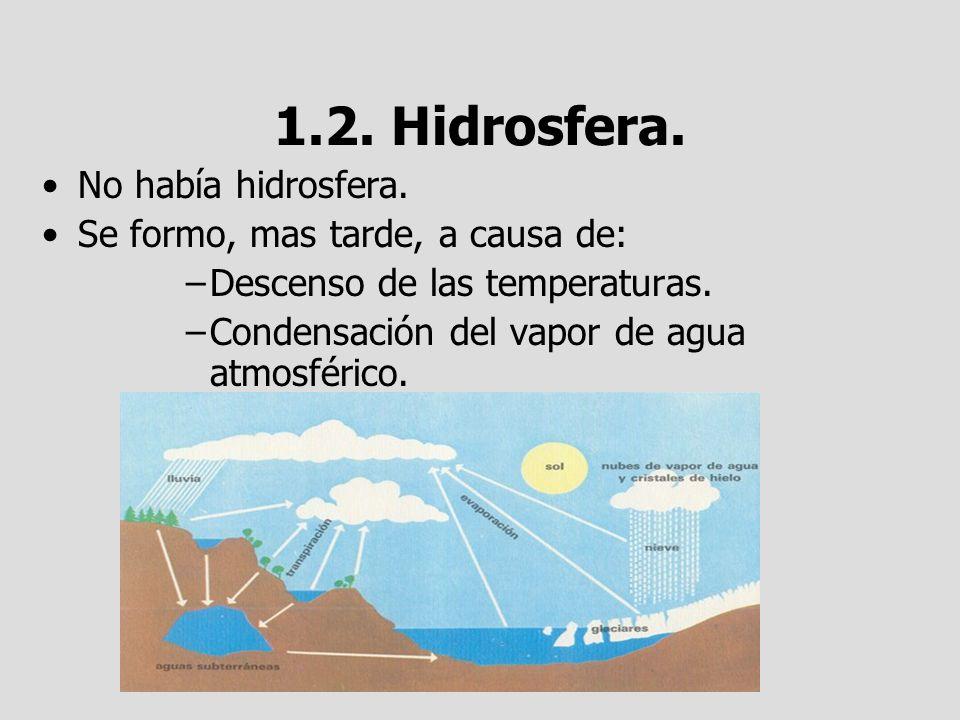 1.2. Hidrosfera. No había hidrosfera. Se formo, mas tarde, a causa de: –Descenso de las temperaturas. –Condensación del vapor de agua atmosférico.