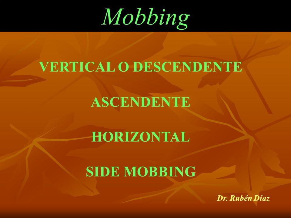 Mobbing INTIMIDAR APOCAR REDUCIR APLANAR AMEDRENTAR CONSUMIR EMOCIONAL CONSUMIR INTELECTUALMENTE Dr. Rubén Díaz