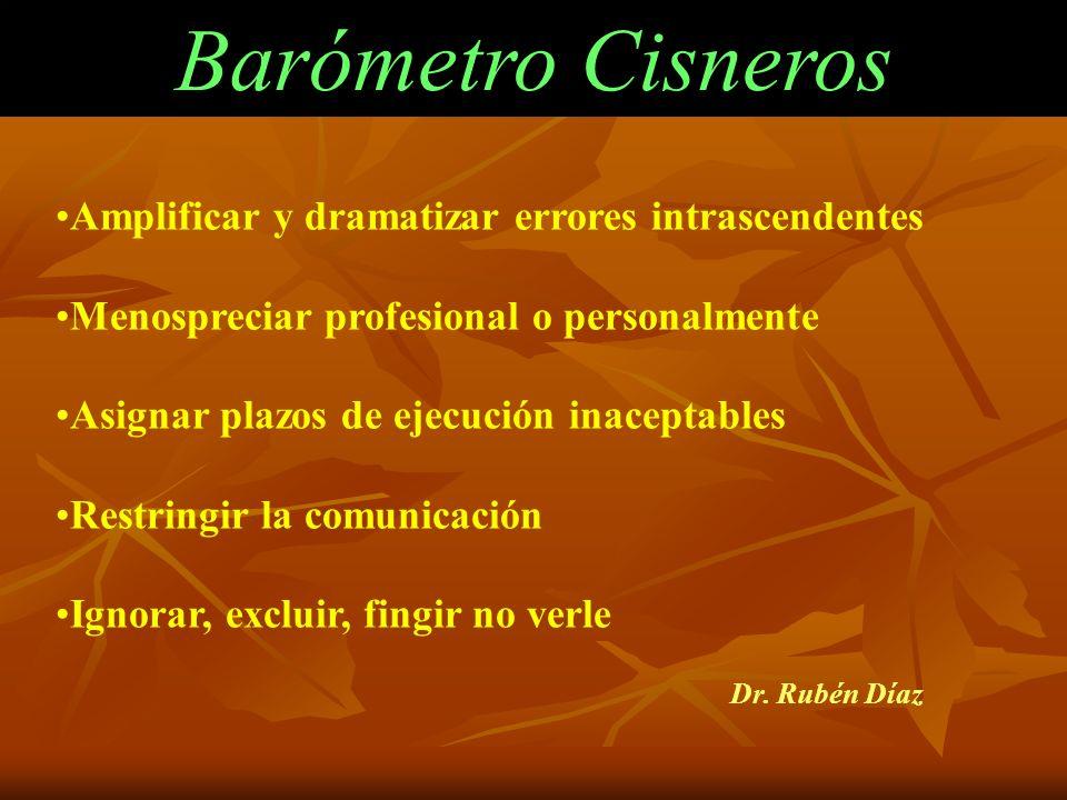 Barómetro Cisneros *Asignar trabajos sin valor *Rebajar a la persona por debajo de su capacidad *Ejercer presión indebida *Evaluar su trabajo en forma