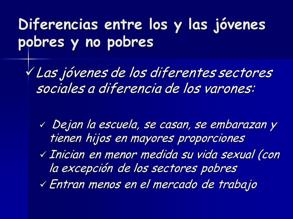 Diferencias entre los y las jóvenes pobres y no pobres Las jóvenes de los diferentes sectores sociales a diferencia de los varones: Las jóvenes de los