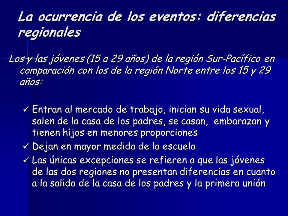 La ocurrencia de los eventos: diferencias regionales Los y las jóvenes (15 a 29 años) de la región Sur-Pacífico en comparación con los de la región No