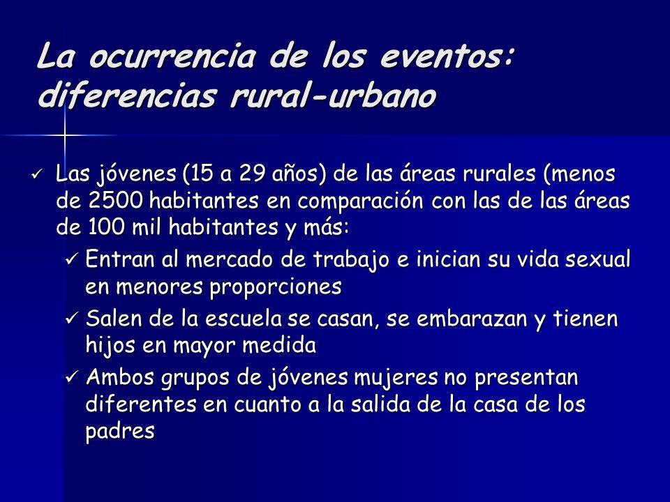 La ocurrencia de los eventos: diferencias rural-urbano Las jóvenes (15 a 29 años) de las áreas rurales (menos de 2500 habitantes en comparación con la
