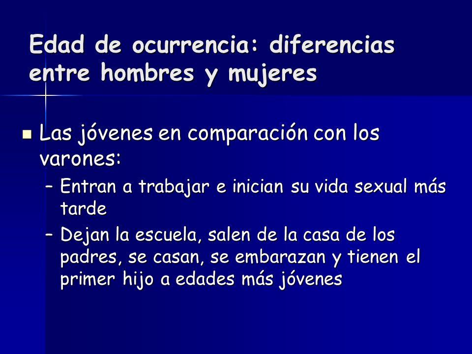 Edad de ocurrencia: diferencias entre hombres y mujeres Las jóvenes en comparación con los varones: Las jóvenes en comparación con los varones: –Entra