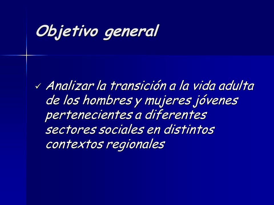Objetivo general Analizar la transición a la vida adulta de los hombres y mujeres jóvenes pertenecientes a diferentes sectores sociales en distintos c