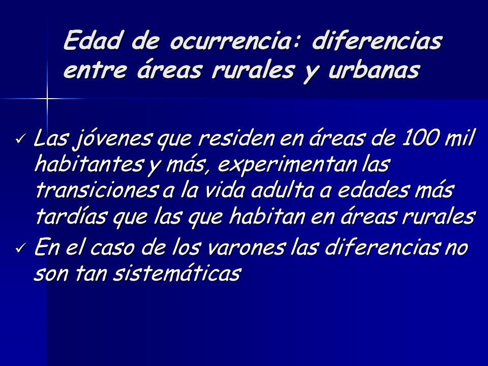 Edad de ocurrencia: diferencias entre áreas rurales y urbanas Las jóvenes que residen en áreas de 100 mil habitantes y más, experimentan las transicio