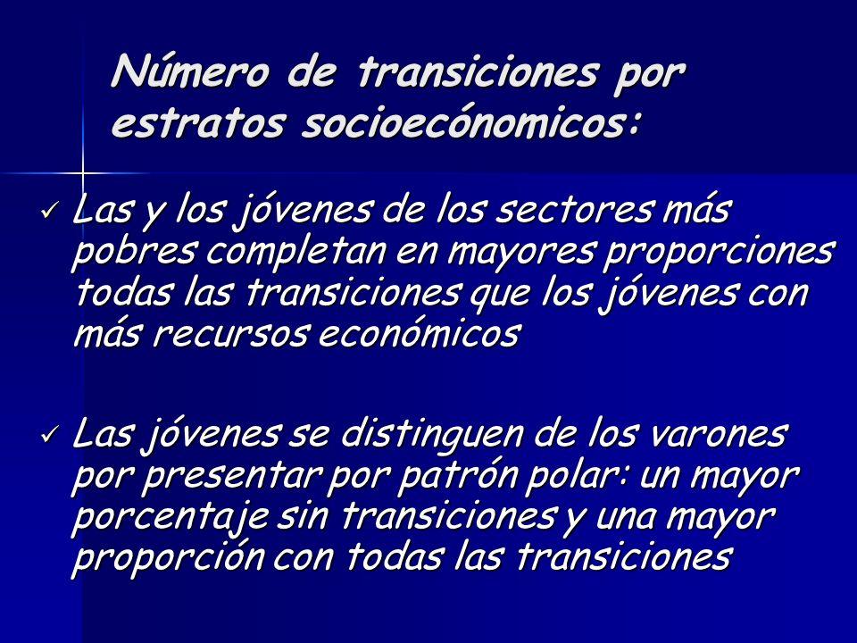 Número de transiciones por estratos socioecónomicos: Las y los jóvenes de los sectores más pobres completan en mayores proporciones todas las transici