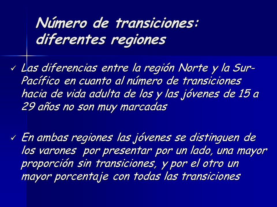 Número de transiciones: diferentes regiones Las diferencias entre la región Norte y la Sur- Pacífico en cuanto al número de transiciones hacia de vida