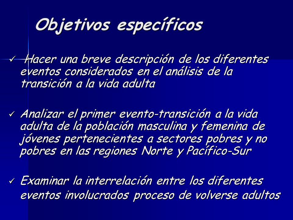 Objetivos específicos Hacer una breve descripción de los diferentes eventos considerados en el análisis de la transición a la vida adulta Hacer una br