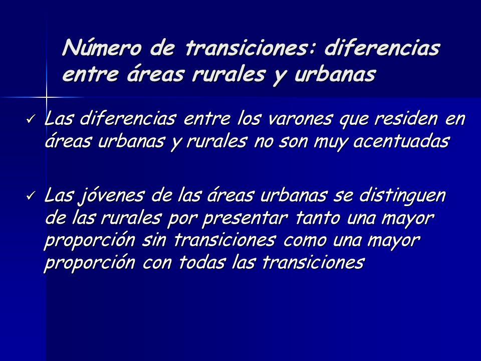 Número de transiciones: diferencias entre áreas rurales y urbanas Las diferencias entre los varones que residen en áreas urbanas y rurales no son muy