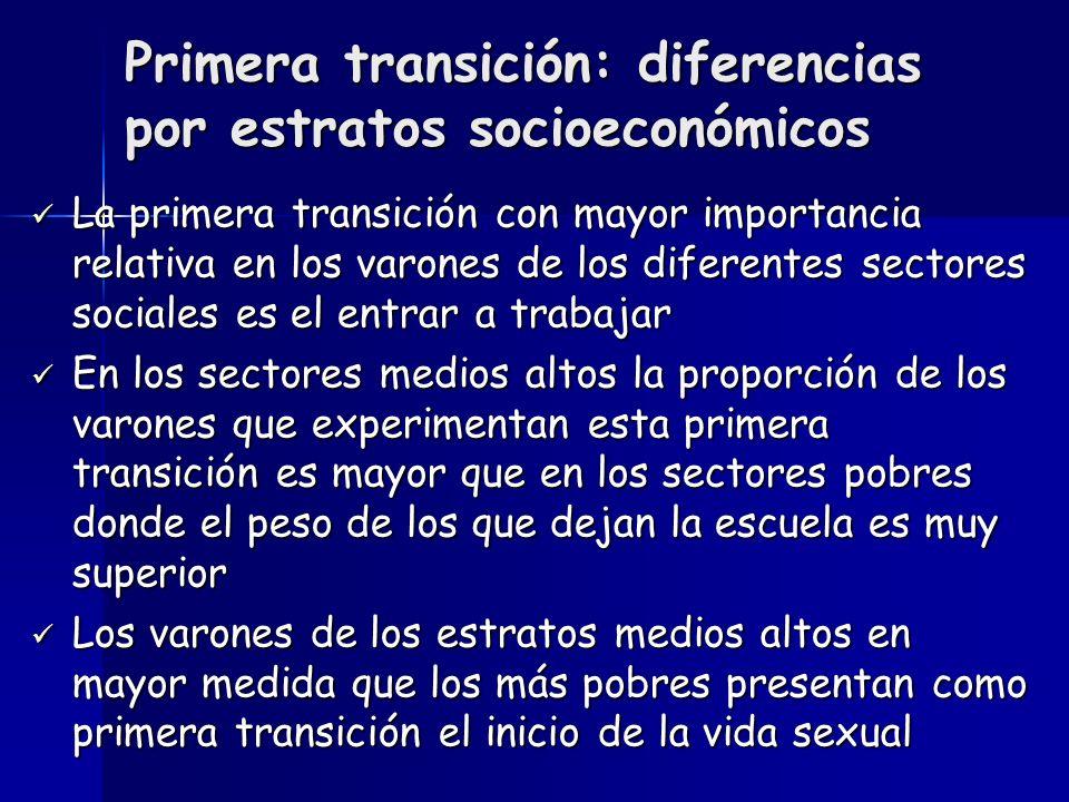 Primera transición: diferencias por estratos socioeconómicos La primera transición con mayor importancia relativa en los varones de los diferentes sec
