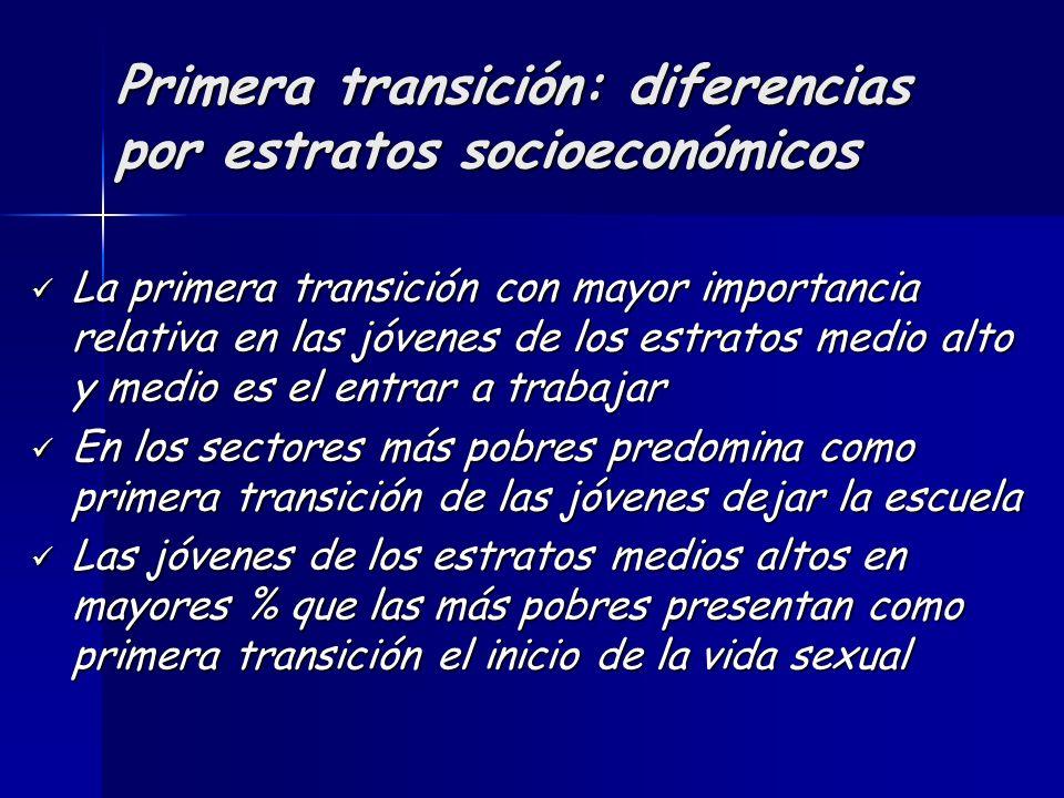 Primera transición: diferencias por estratos socioeconómicos La primera transición con mayor importancia relativa en las jóvenes de los estratos medio