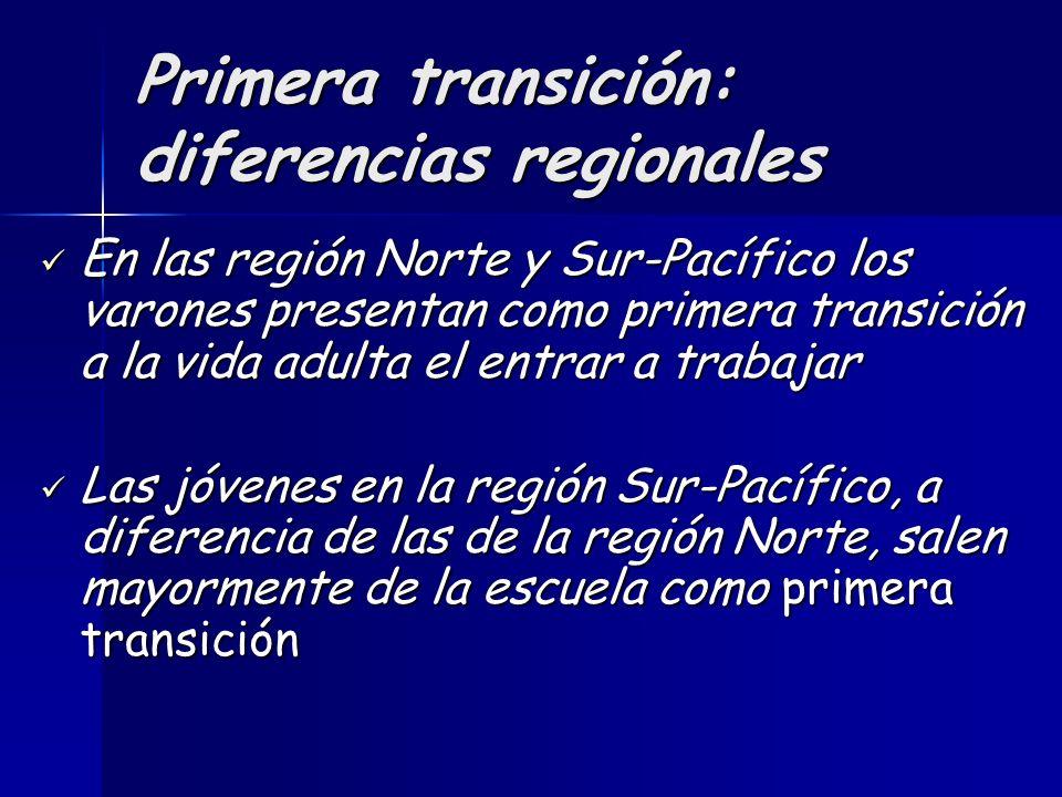 Primera transición: diferencias regionales En las región Norte y Sur-Pacífico los varones presentan como primera transición a la vida adulta el entrar