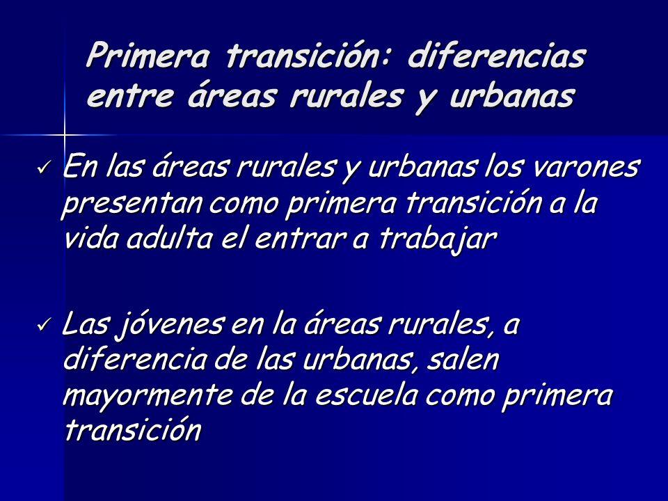 Primera transición: diferencias entre áreas rurales y urbanas En las áreas rurales y urbanas los varones presentan como primera transición a la vida a