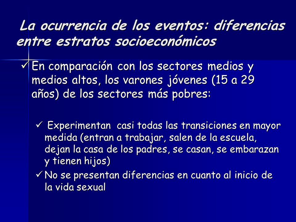 La ocurrencia de los eventos: diferencias entre estratos socioeconómicos La ocurrencia de los eventos: diferencias entre estratos socioeconómicos En c