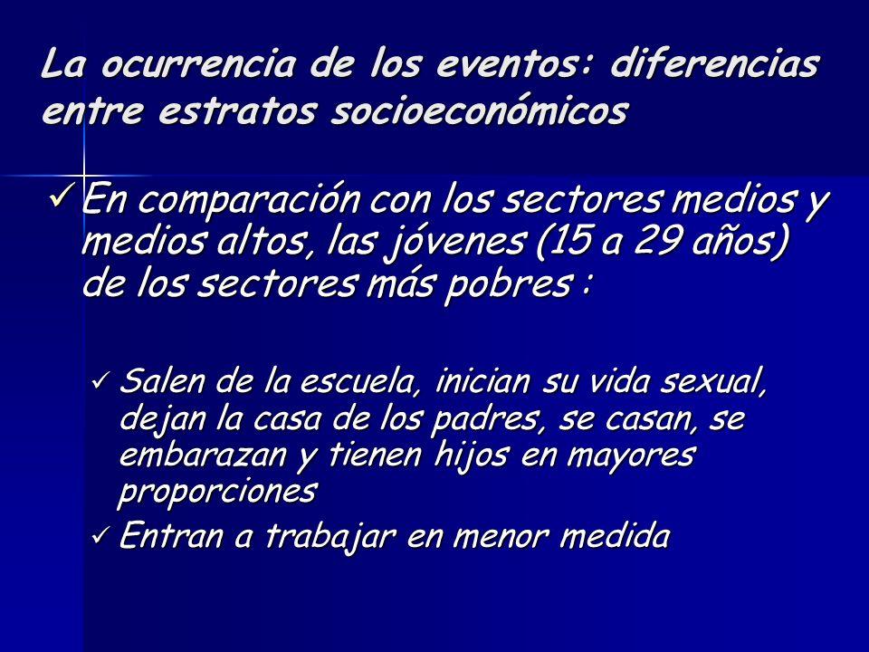La ocurrencia de los eventos: diferencias entre estratos socioeconómicos En comparación con los sectores medios y medios altos, las jóvenes (15 a 29 a