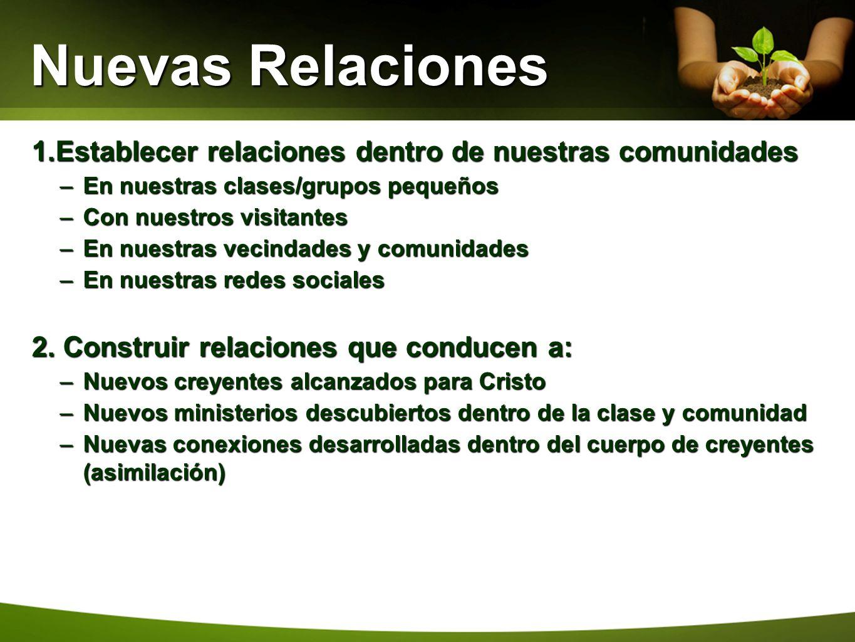 Nuevas Relaciones 1.Establecer relaciones dentro de nuestras comunidades –En nuestras clases/grupos pequeños –Con nuestros visitantes –En nuestras vec