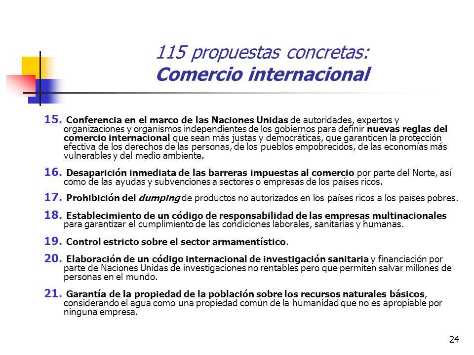 24 115 propuestas concretas: Comercio internacional 15.