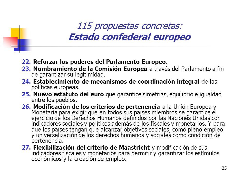 25 115 propuestas concretas: Estado confederal europeo 22.