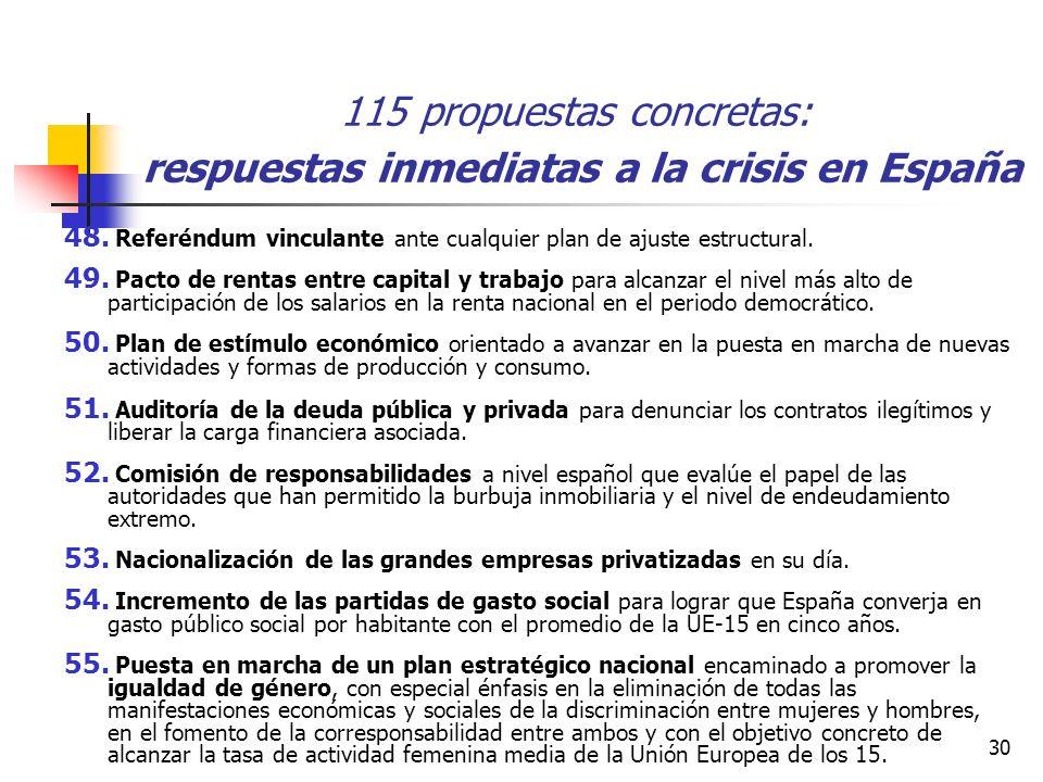 30 115 propuestas concretas: respuestas inmediatas a la crisis en España 48.