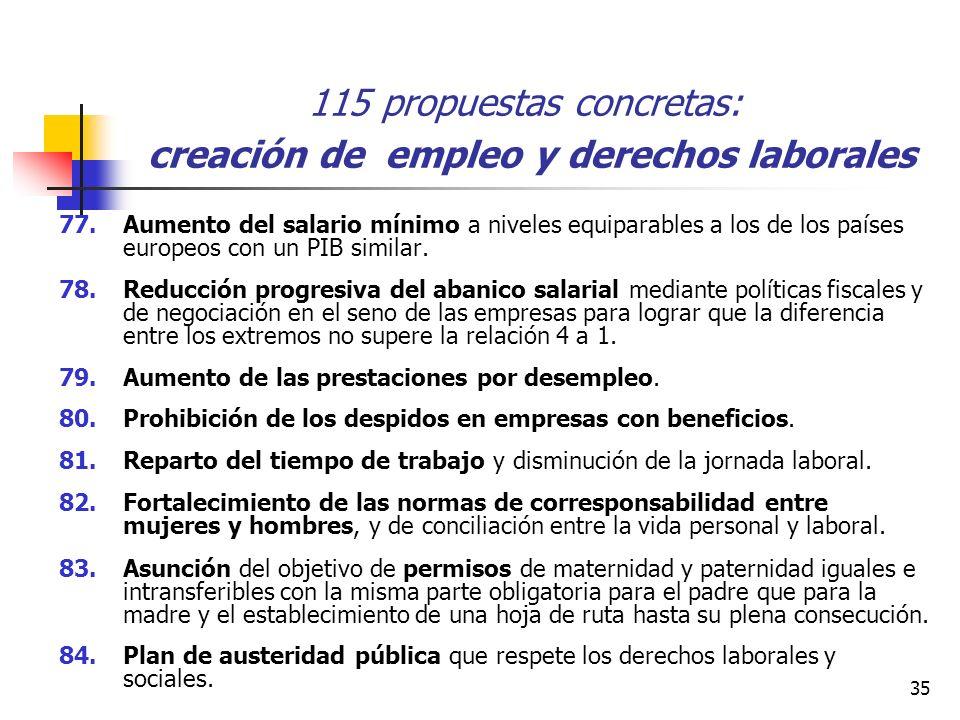 35 115 propuestas concretas: creación de empleo y derechos laborales 77.Aumento del salario mínimo a niveles equiparables a los de los países europeos con un PIB similar.