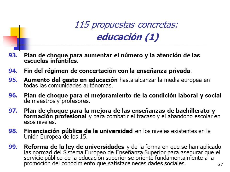 37 115 propuestas concretas: educación (1) 93.Plan de choque para aumentar el número y la atención de las escuelas infantiles.