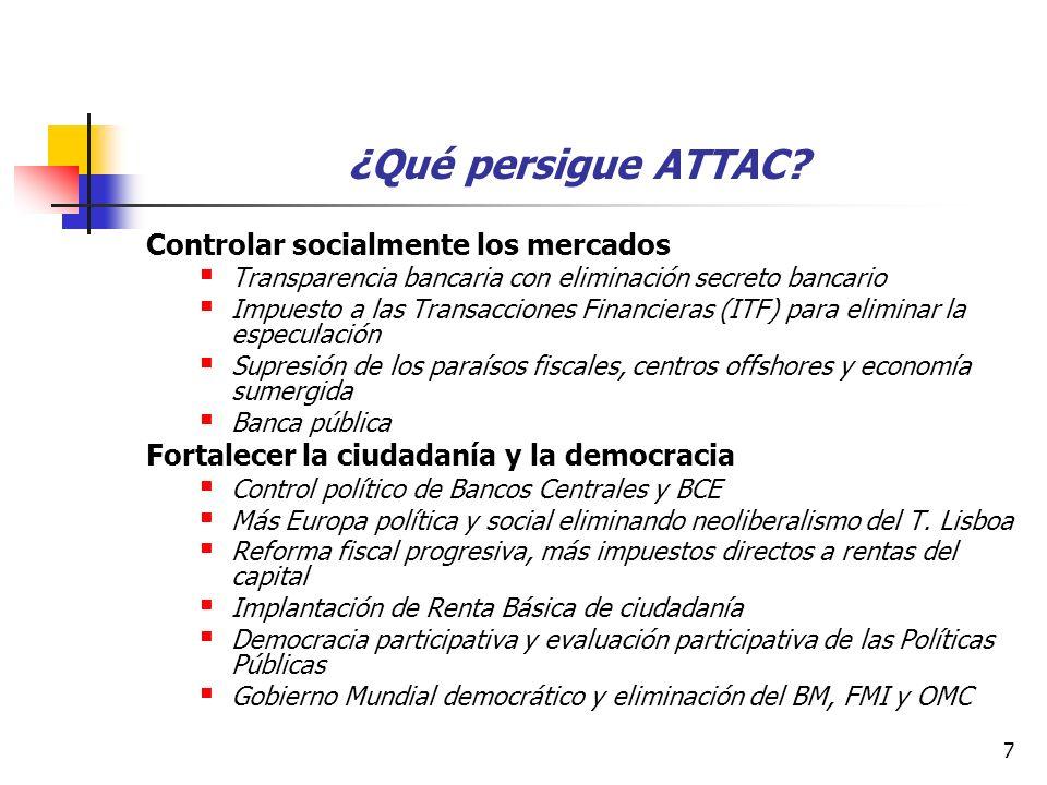 7 ¿Qué persigue ATTAC.