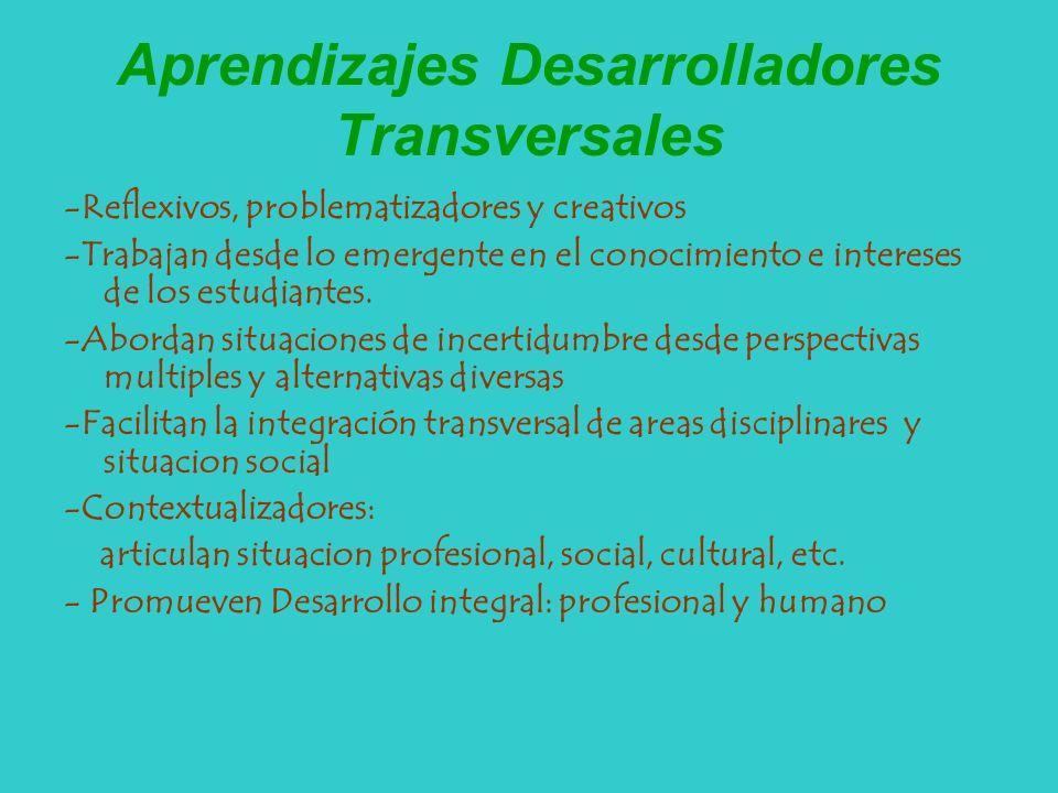 Aprendizajes Desarrolladores Transversales -Reflexivos, problematizadores y creativos -Trabajan desde lo emergente en el conocimiento e intereses de l