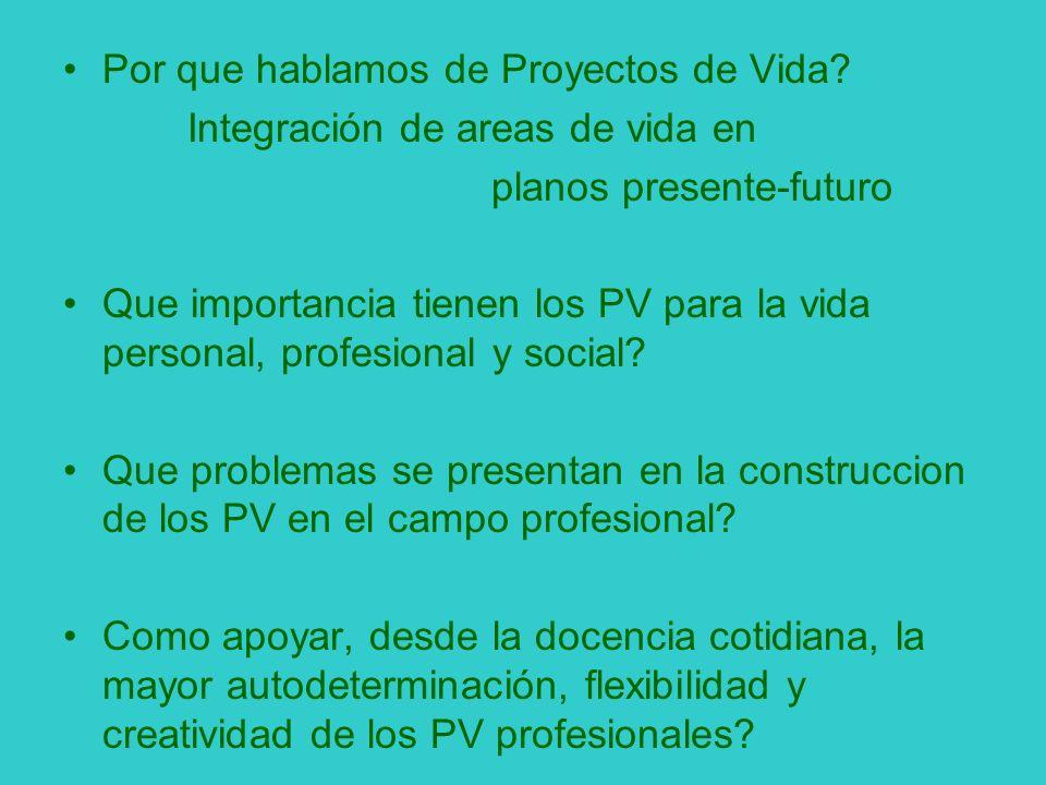 Por que hablamos de Proyectos de Vida? Integración de areas de vida en planos presente-futuro Que importancia tienen los PV para la vida personal, pro