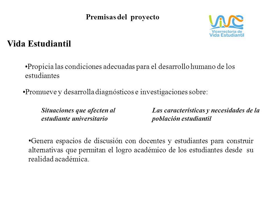 Propicia las condiciones adecuadas para el desarrollo humano de los estudiantes Promueve y desarrolla diagnósticos e investigaciones sobre: Situacione
