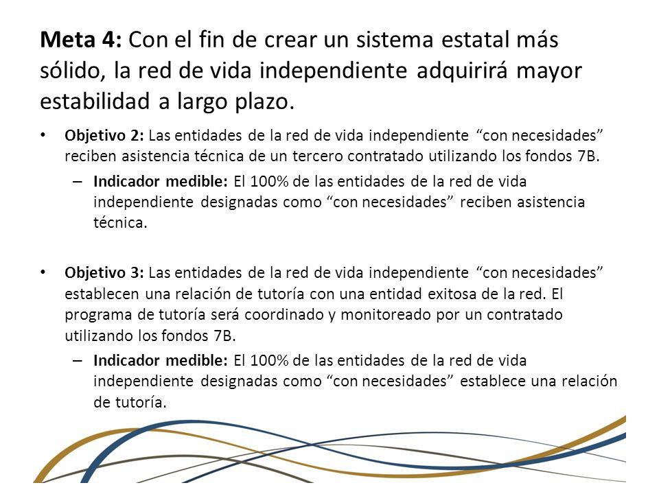 Meta 4: Con el fin de crear un sistema estatal más sólido, la red de vida independiente adquirirá mayor estabilidad a largo plazo. Objetivo 2: Las ent