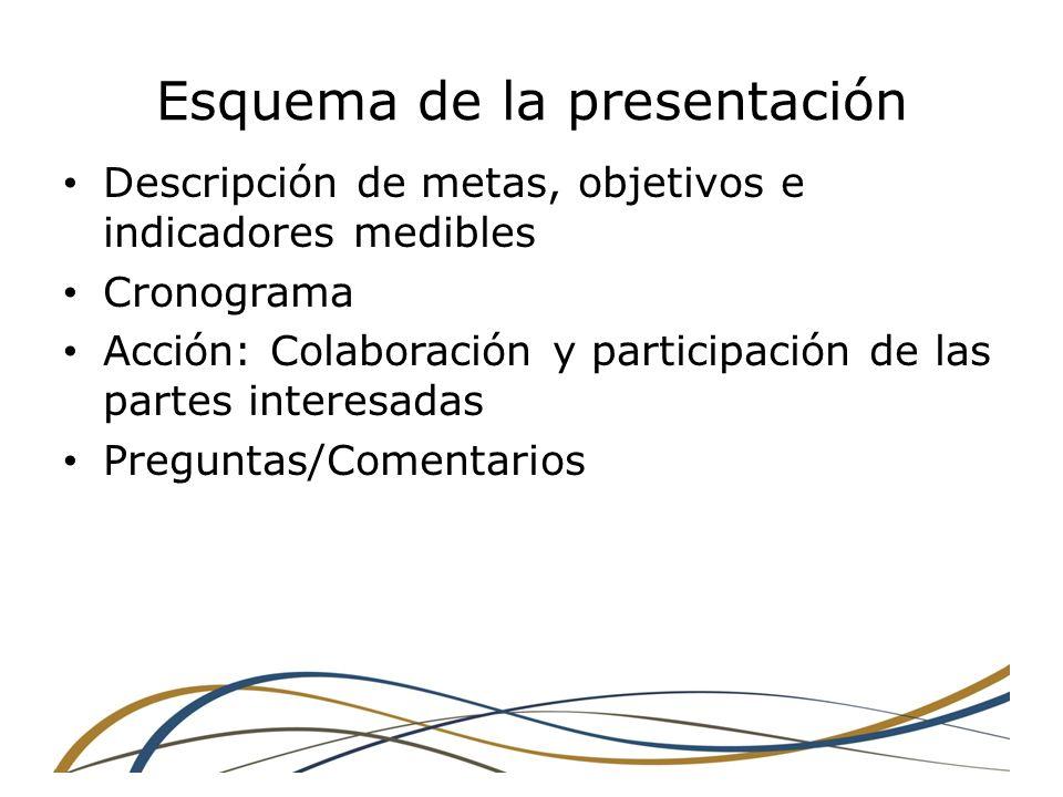 Esquema de la presentación Descripción de metas, objetivos e indicadores medibles Cronograma Acción: Colaboración y participación de las partes interesadas Preguntas/Comentarios