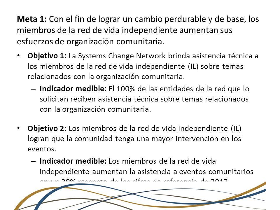 Meta 1: Con el fin de lograr un cambio perdurable y de base, los miembros de la red de vida independiente aumentan sus esfuerzos de organización comunitaria.