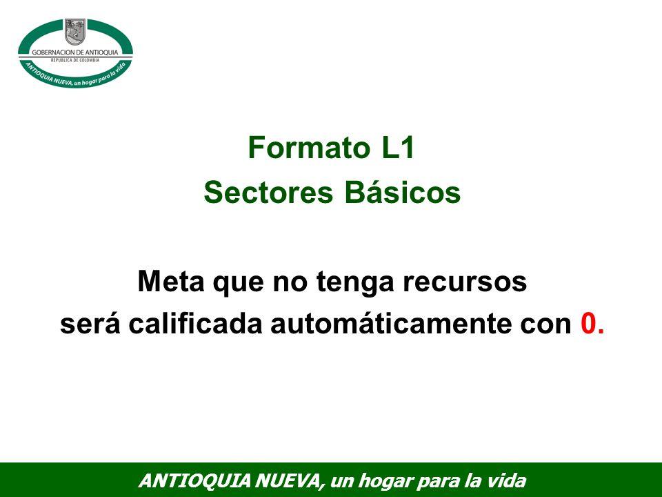 ANTIOQUIA NUEVA, un hogar para la vida Formato L1 Sectores Básicos Meta que no tenga recursos será calificada automáticamente con 0.