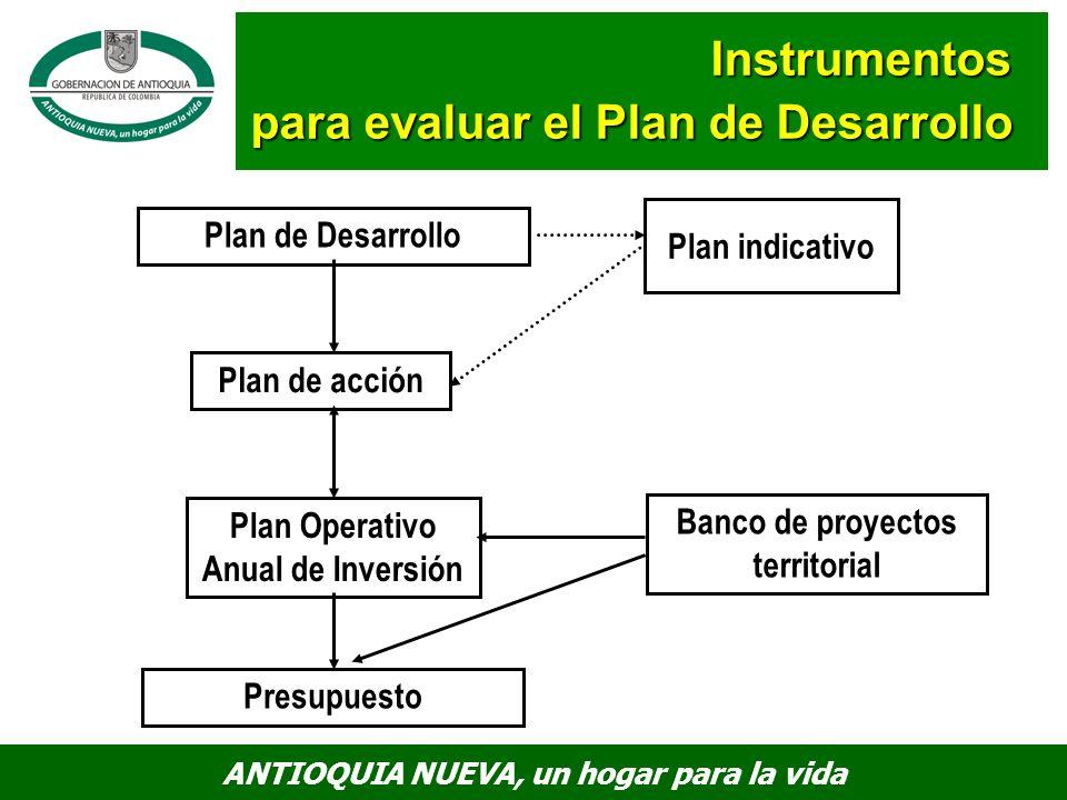 ANTIOQUIA NUEVA, un hogar para la vida Conceptos a tener en cuenta para evaluar los Planes de Desarrollo (Plan de Acción) Metas: Es la cuantificación del objetivo que se pretende alcanzar en un tiempo señalado, con los recursos necesarios.