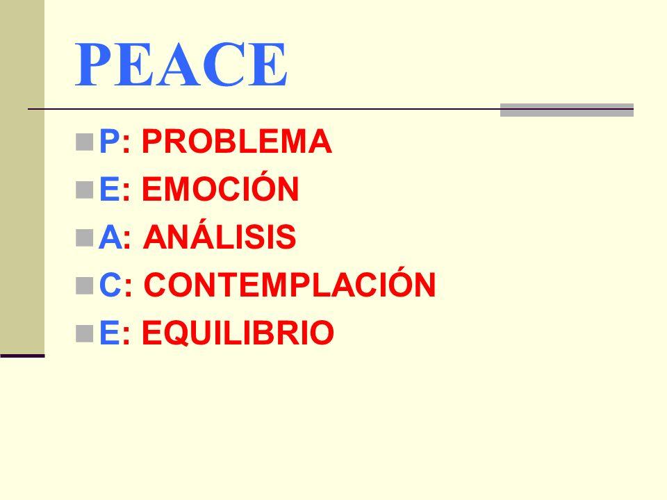 PEACE P: PROBLEMA E: EMOCIÓN A: ANÁLISIS C: CONTEMPLACIÓN E: EQUILIBRIO