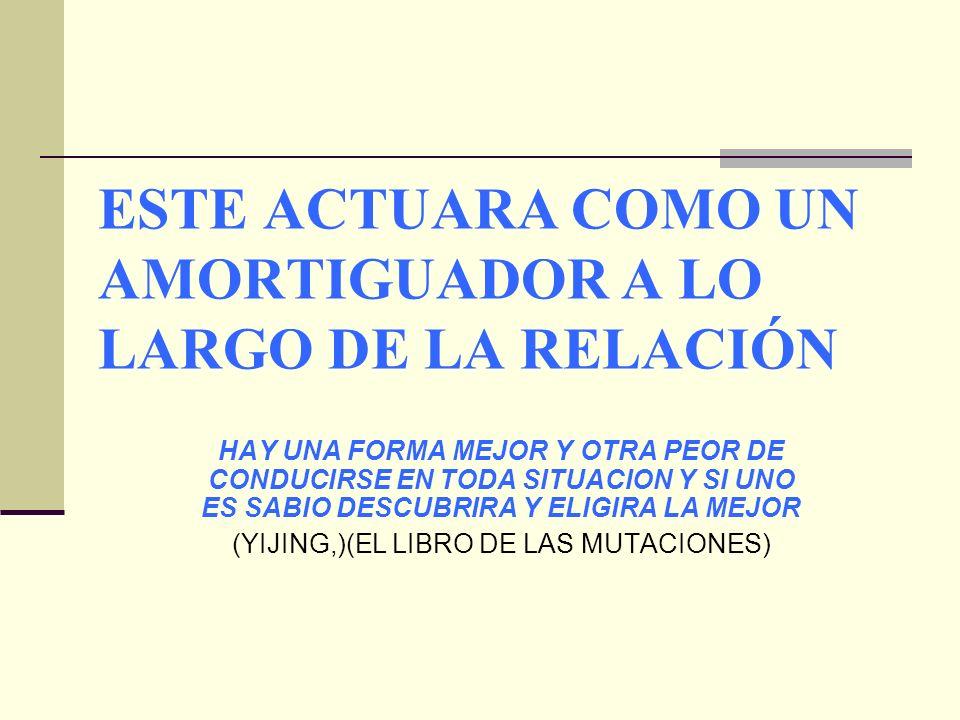 ESTE ACTUARA COMO UN AMORTIGUADOR A LO LARGO DE LA RELACIÓN HAY UNA FORMA MEJOR Y OTRA PEOR DE CONDUCIRSE EN TODA SITUACION Y SI UNO ES SABIO DESCUBRIRA Y ELIGIRA LA MEJOR (YIJING,)(EL LIBRO DE LAS MUTACIONES)