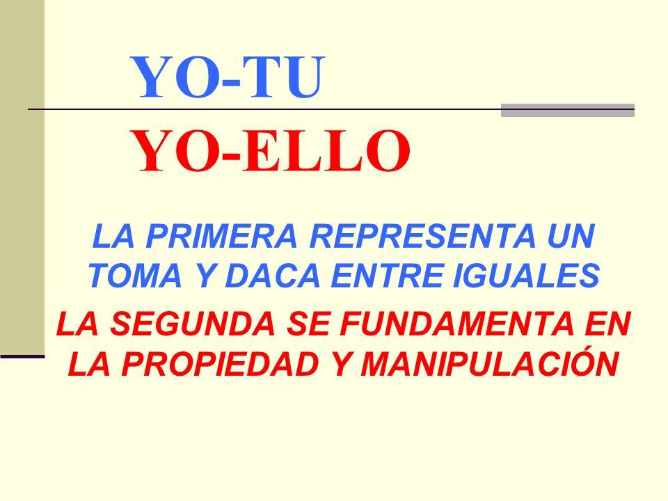 YO-TU YO-ELLO LA PRIMERA REPRESENTA UN TOMA Y DACA ENTRE IGUALES LA SEGUNDA SE FUNDAMENTA EN LA PROPIEDAD Y MANIPULACIÓN